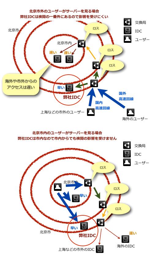 スクリーンショット 2014-02-17 12.01.31